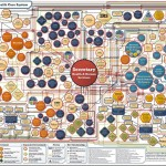 Obamacare and Complexity